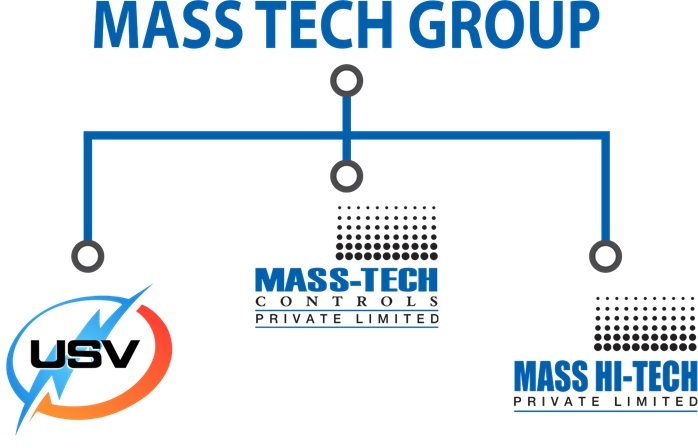 MassTech Group